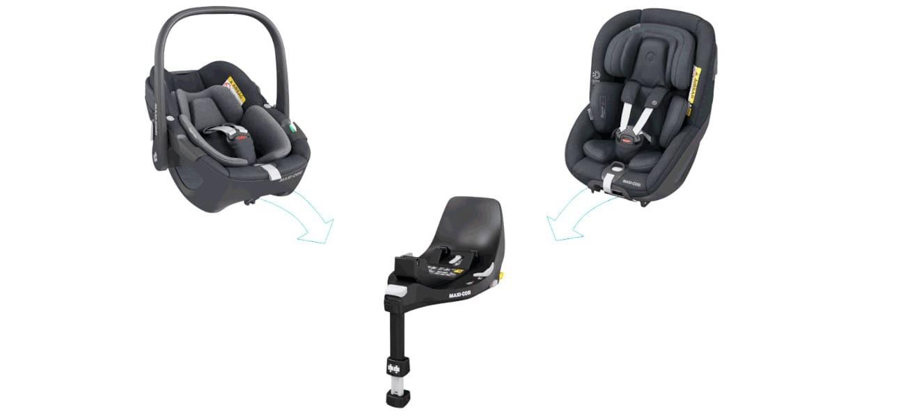 Base para silla de coche FamiyFix 360º